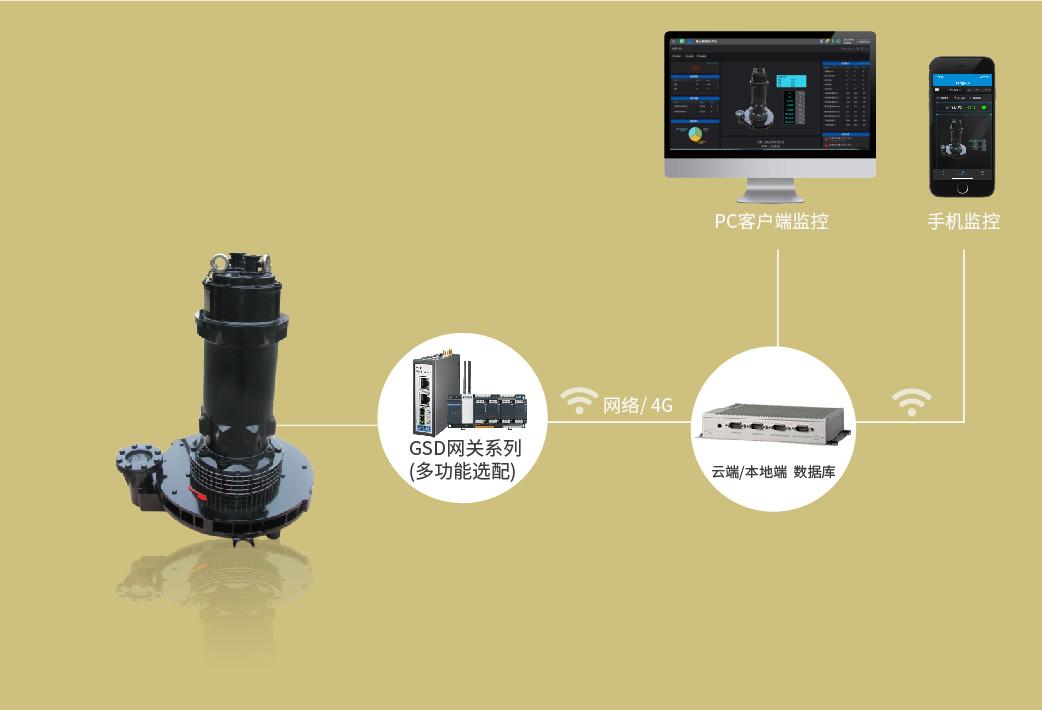曝气机管理系统