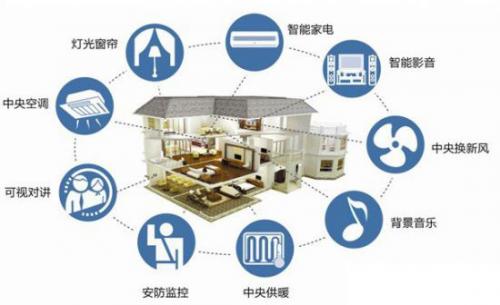 EP6智能云端大数据远程监控系统
