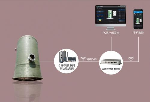 一体化泵站管理系统